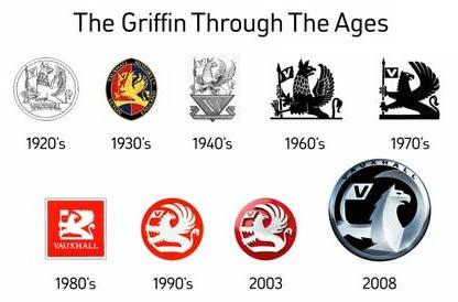 Vauxhall Logo History